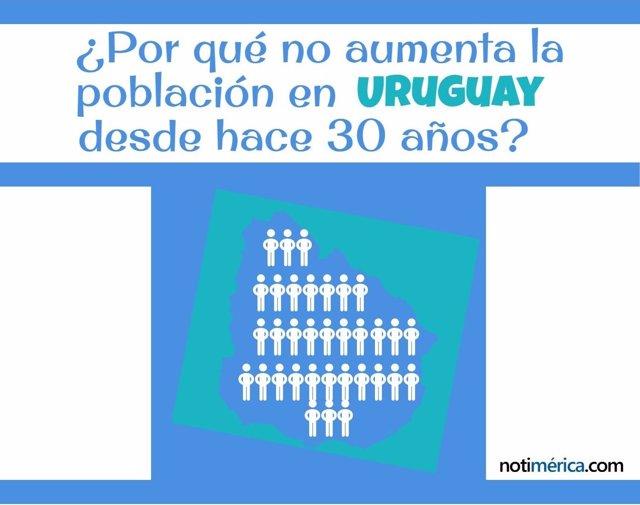 ¿Por Qué No Aumenta La Población En Uruguay Desde Hace 30 Años?