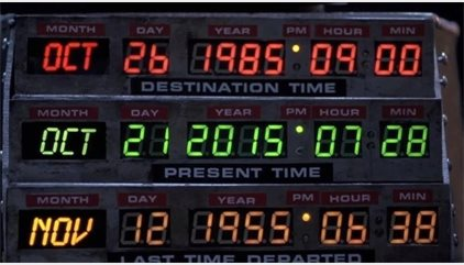 Existen pruebas definitivas de que los viajes en el tiempo existen (memes)