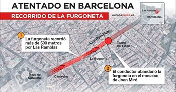 Mapa del recorrido de la furgoneta del atentado de Barcelona