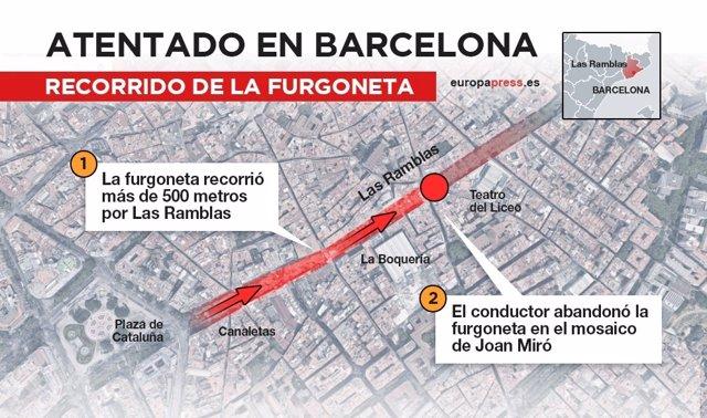 Recorrido de la furgoneta del atentado en Barcelona