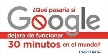 ¿Qué pasaría si Google dejara de funcionar durante media hora?