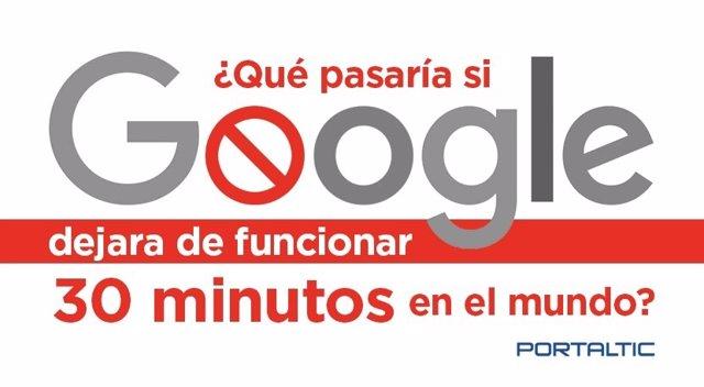 30 Minutos Con Google Caído En Todo El Mundo