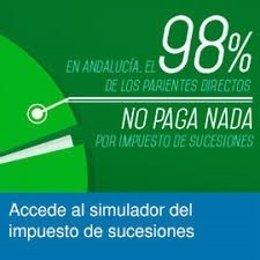 Simulador de la Junta de Andalucía sobre el impuesto de sucesiones