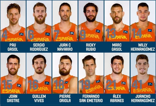 Lista definitiva de España para el Eurobasket
