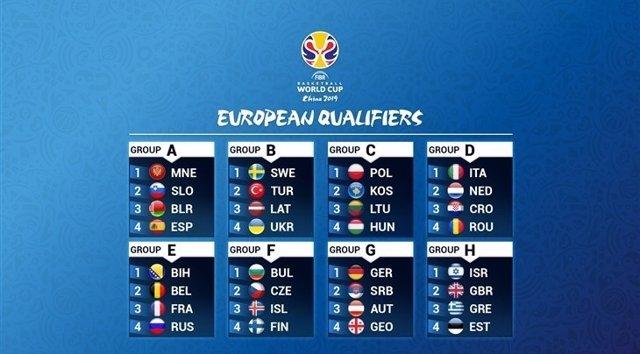 Emparejamiento de clasificación para la Copa del Mundo