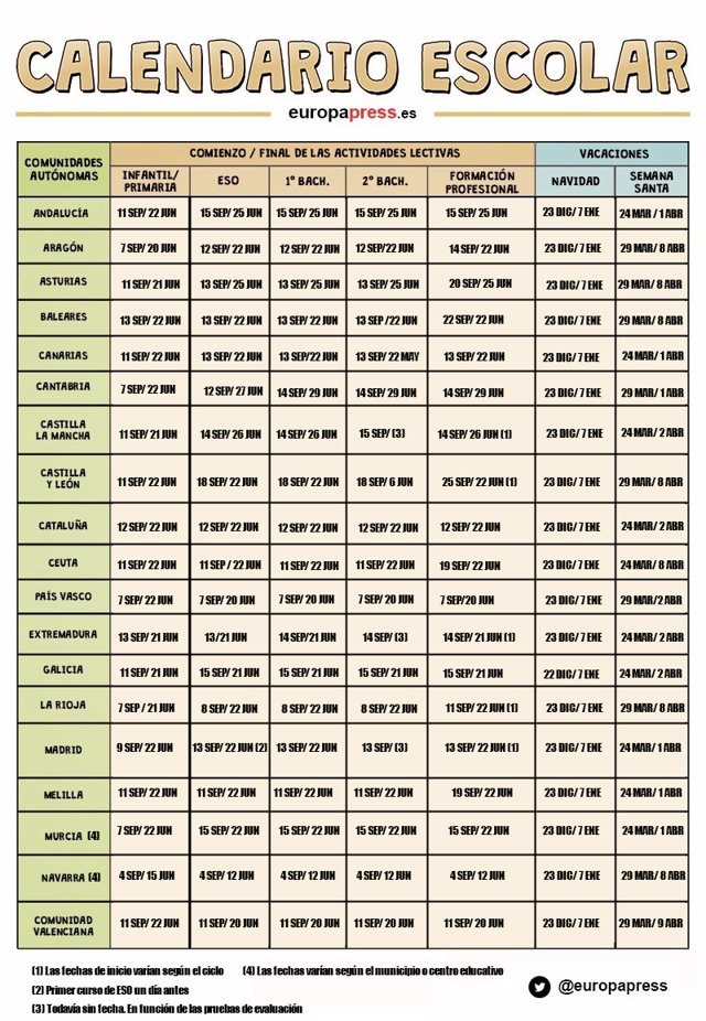 Calendario 20017.Calendario Escolar 2017 2018 Por Comunidades Navidad Semana Santa Y Vacaciones De Verano