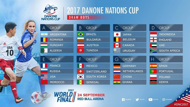 Grupos de la Fase Final de la Danone Nations Cup