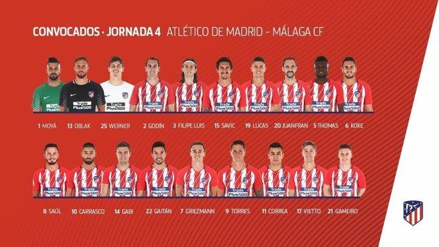Lista de convocados del Atlético para recibir al Málaga