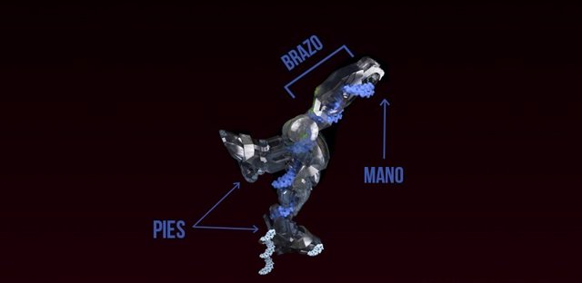 Nanorrobot de ADN