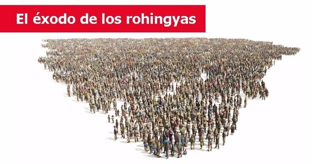 El éxodo de los rohingyas