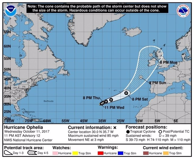 Llega a Galicia el huracán 'Ophelia' reconvertido en borrasca.