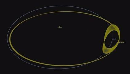 Un nuevo acompañante de la Tierra es un asteroide, no basura espacial