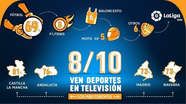 Infografía de LaLiga