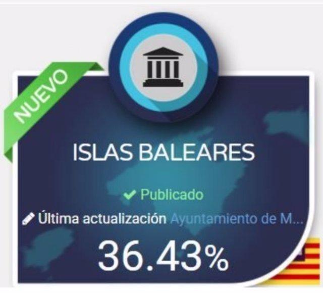 La mayoría de ayuntamientos de Baleares no pasa el test de transparencia pública de Dyntra