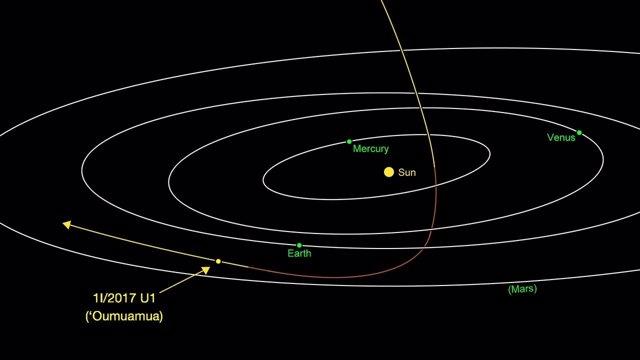 Resultado de imagen para oumuamua