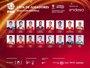 La FEB libera a los jugadores de Euroliga de la convocatoria para las ventanas