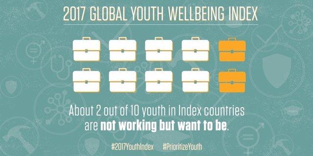 Estudio International Youth Foundation