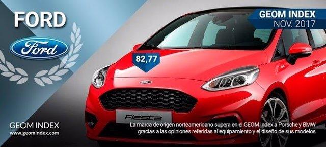 Ford, marca más valorada por los internautas