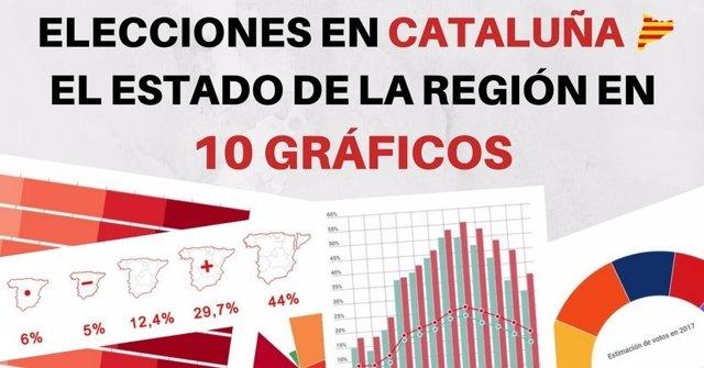 Elecciones en Cataluña 2017 en gráficos