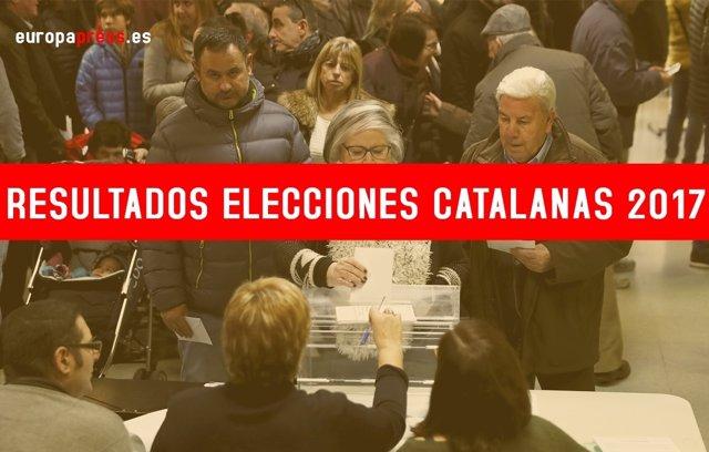Resultados elecciones Cataluña 2017