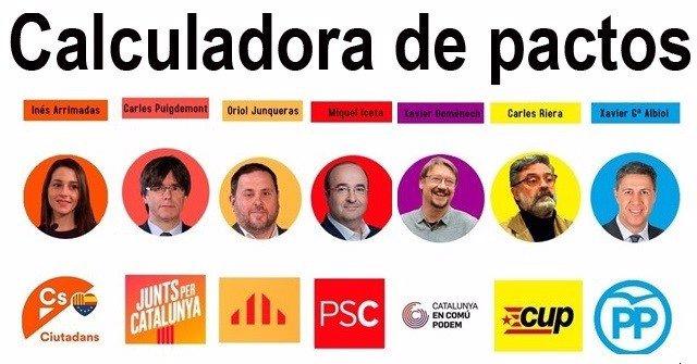 Calculadora de pactos tras las elecciones de Cataluña 2017