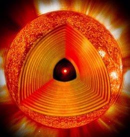 Impresión artística del interior de una estrella