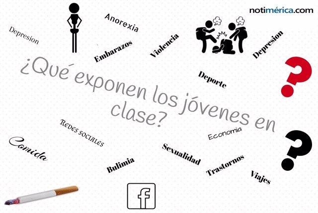 Los 5 Temas Más Relevantes Que Los Jóvenes Exponen En Clase