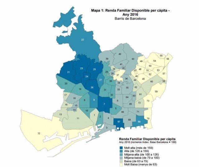 Distribución de la renta familiar disponible en Barcelona en 2016