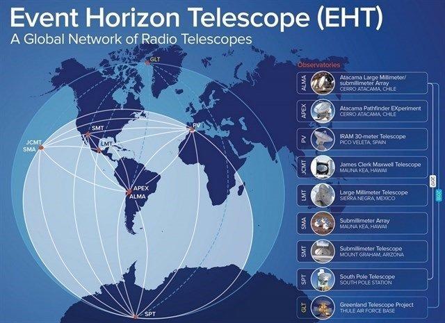 Proyecto EHT que buscará hacer la primera foto a un agujero negro
