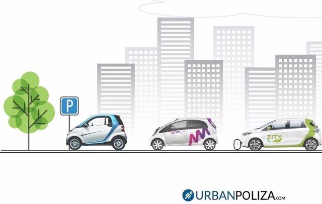 Urbanpoliza.Com