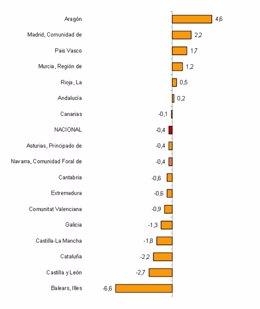 ÍNDICE DE CONFIANZA EMPRESARIAL. PRIMER TRIMESTRE 2018