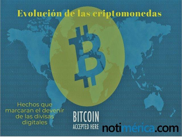 Notimérica-bitcoin