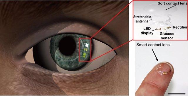 Lentes de contacto inteligente controlan niveles de glucosa