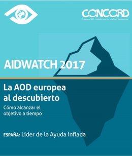 Portada informe de CONCORD sobre Ayuda al Desarrollo