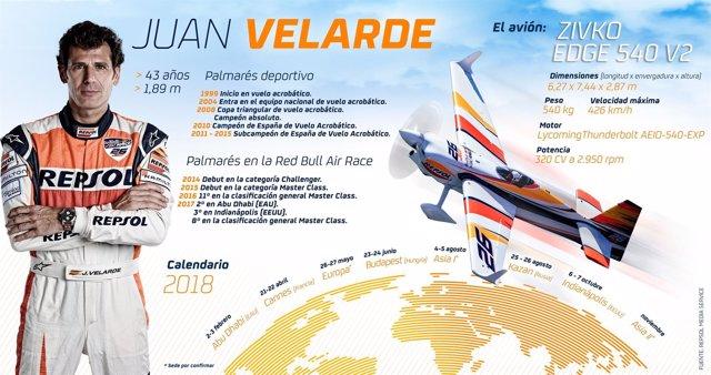Infografía de Juan Velarde