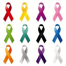 Prevención y diagnóstico precoz, claves en la lucha contra el cáncer.