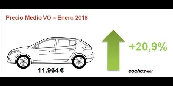 10. Extremadura es la comunidad donde más sube el precio del vehículo de ocasión en enero, con un 20,9 por ciento