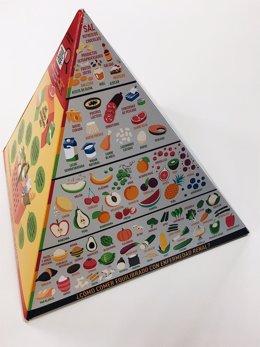 Pirámide De Alimentación Saludable En Enfermedad Renal Crónica