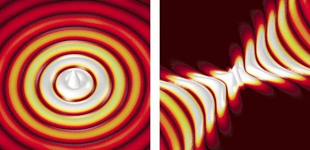 Propagación de la luz convencional (izqda.) y en el nuevo metamaterial