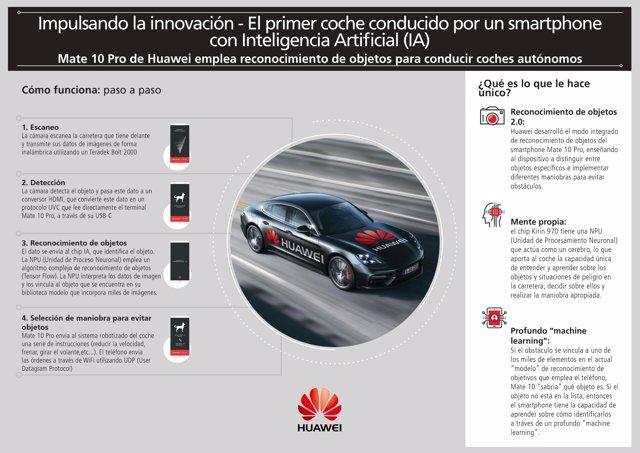 Nuevo coche conducido por inteligencia artificial de Huawei