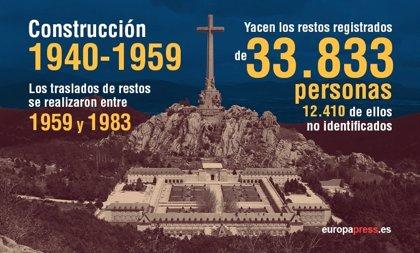 El PSOE visitará este miércoles el Valle de los Caídos para pedir convertirlo en un Centro Nacional de Memoria
