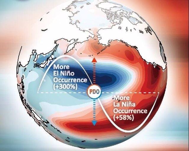 Patrón espacial de la Oscilación Decadal del Pacífico en el norte del océano