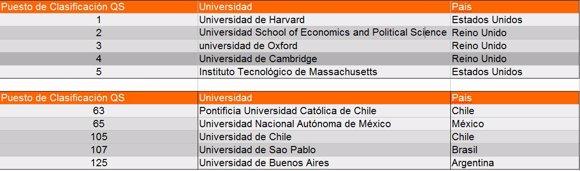 Ciencias sociales y administrativas