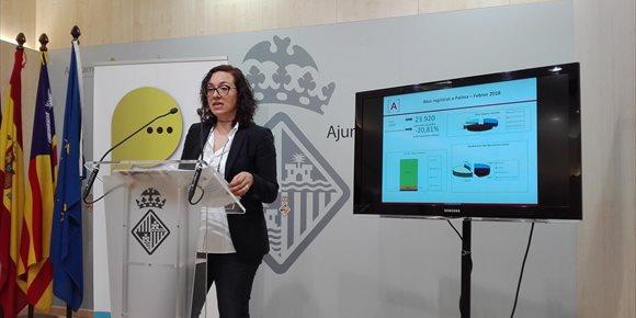 10. Baja en 20,8% el paro interanual en febrero en Palma