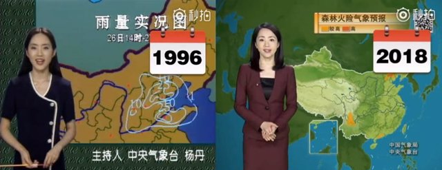 Presentadora del tiempo china que no pasa el tiempo por ella
