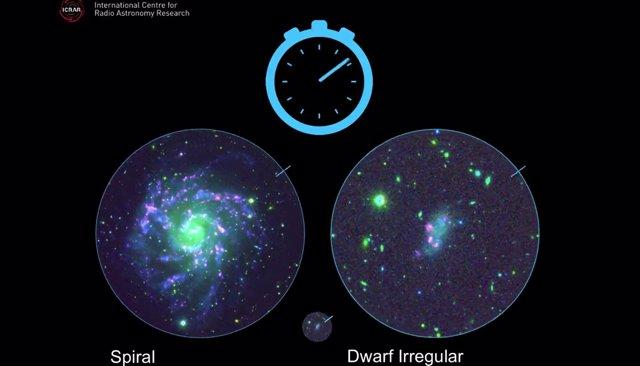 Todas las galaxias rotan cada mil millones de años