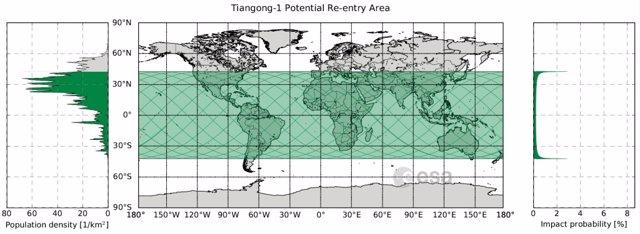 Franja de latitudes en la que caerá la estación espacial china