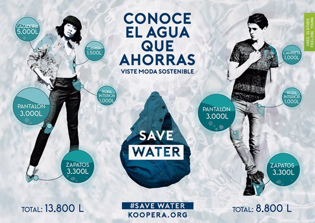 CARTEL SAVE WATER 3