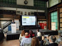 El 70% dels comerços catalans té web i el 87% compta amb perfil a xarxes socials (GENERALITAT)