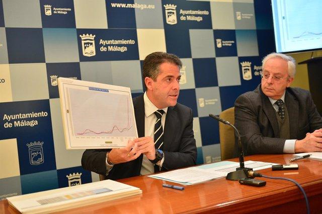 Liquidación del presupuesto de 2017 de Málaga capital Carlos Conde en rueda